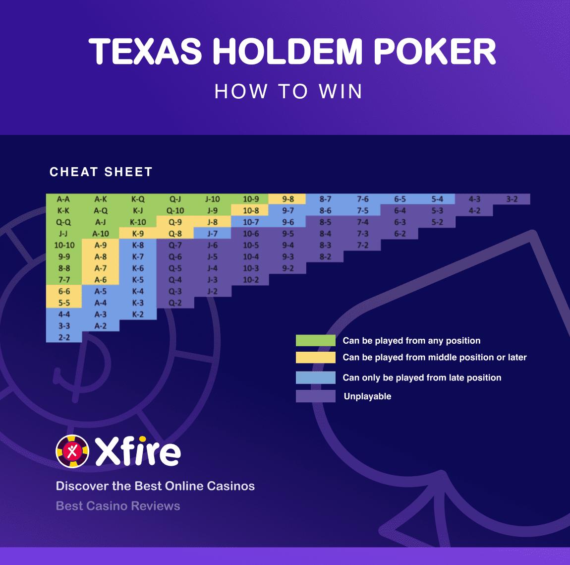 Poker Cheatsheet