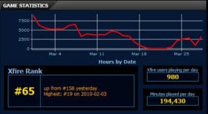 xfire game statistics